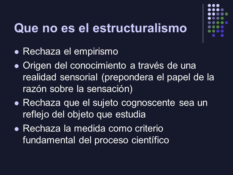 Que no es el estructuralismo Rechaza el empirismo Origen del conocimiento a través de una realidad sensorial (prepondera el papel de la razón sobre la
