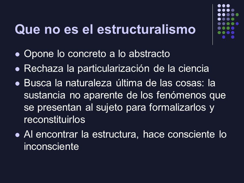 Que no es el estructuralismo Opone lo concreto a lo abstracto Rechaza la particularización de la ciencia Busca la naturaleza última de las cosas: la s