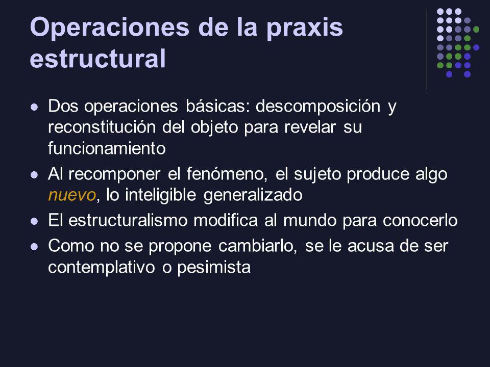 Operaciones de la praxis estructural Dos operaciones básicas: descomposición y reconstitución del objeto para revelar su funcionamiento Al recomponer