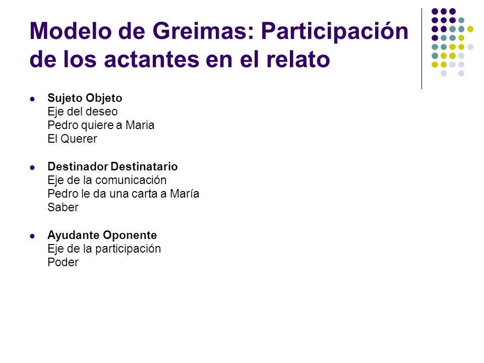 Modelo de Greimas: Participación de los actantes en el relato Sujeto Objeto Eje del deseo Pedro quiere a Maria El Querer Destinador Destinatario Eje d
