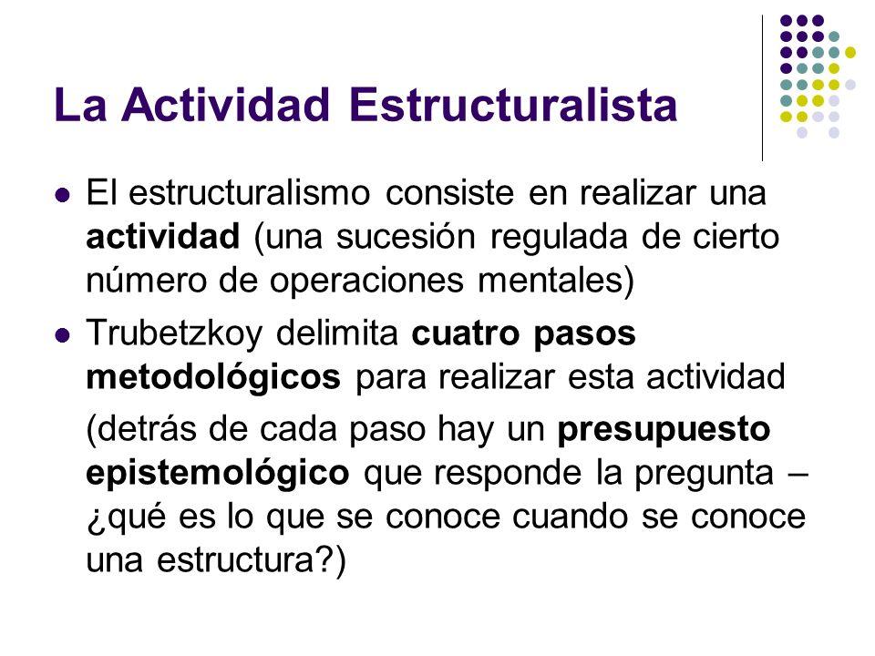 La Actividad Estructuralista El estructuralismo consiste en realizar una actividad (una sucesión regulada de cierto número de operaciones mentales) Tr
