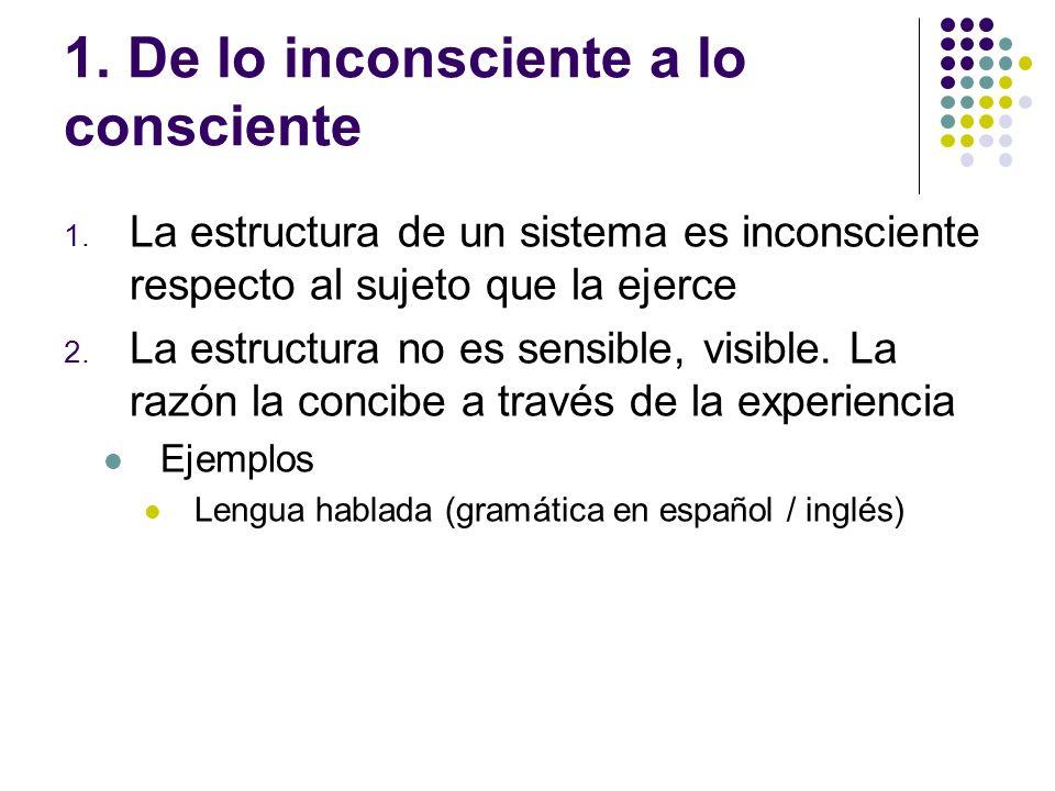1. De lo inconsciente a lo consciente 1. La estructura de un sistema es inconsciente respecto al sujeto que la ejerce 2. La estructura no es sensible,