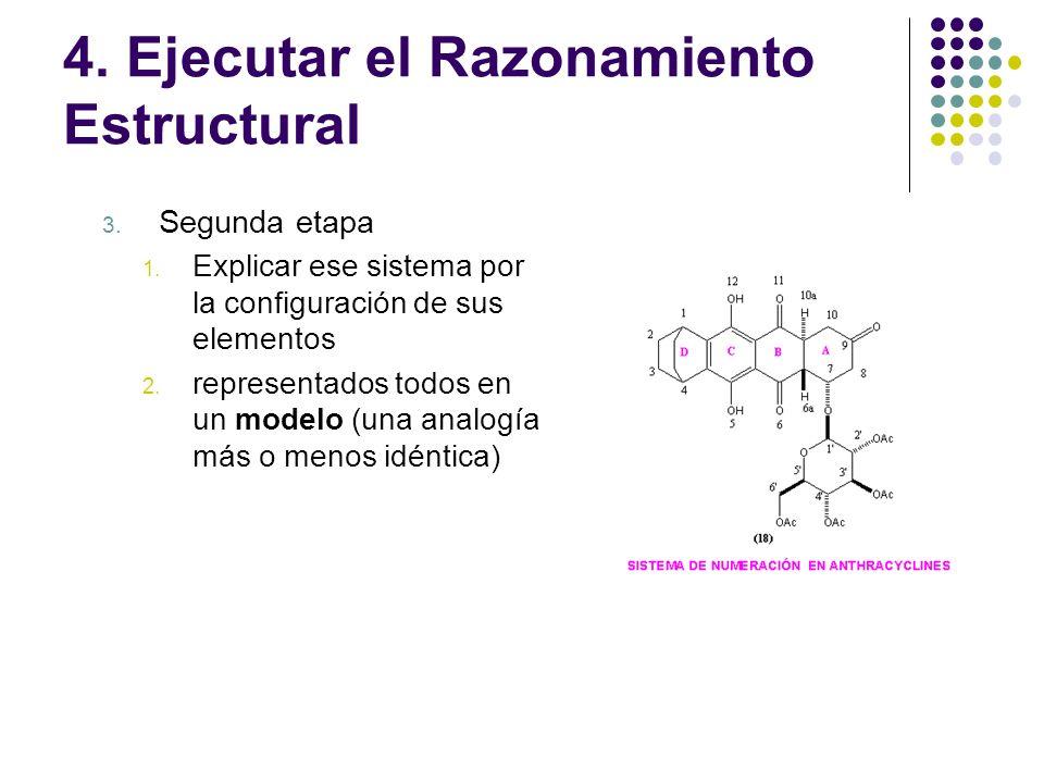 4. Ejecutar el Razonamiento Estructural 3. Segunda etapa 1. Explicar ese sistema por la configuración de sus elementos 2. representados todos en un mo