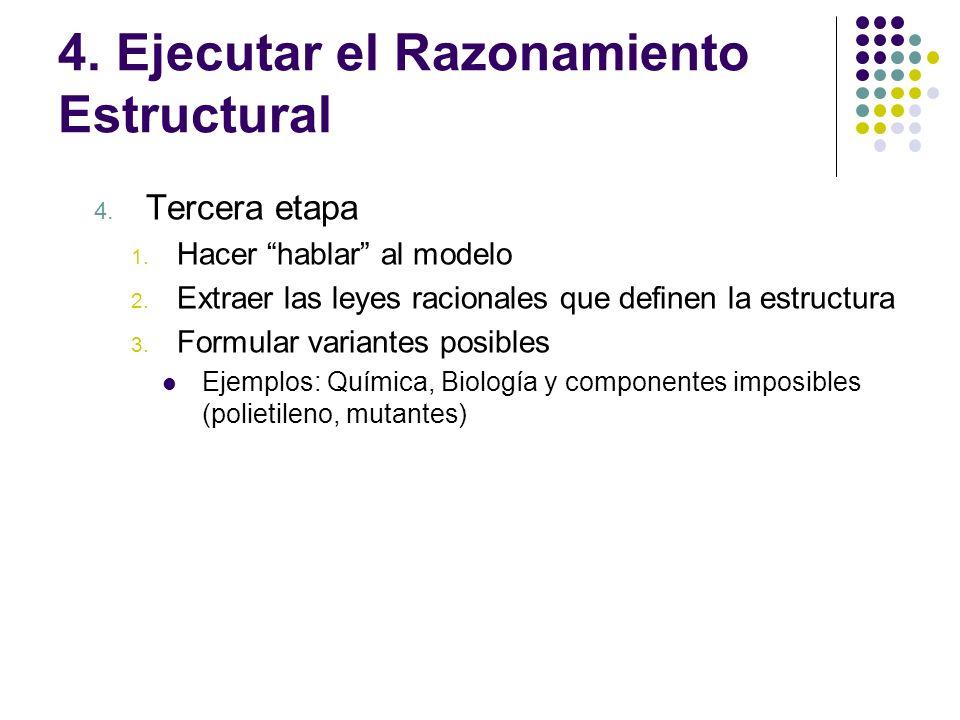 4. Ejecutar el Razonamiento Estructural 4. Tercera etapa 1. Hacer hablar al modelo 2. Extraer las leyes racionales que definen la estructura 3. Formul