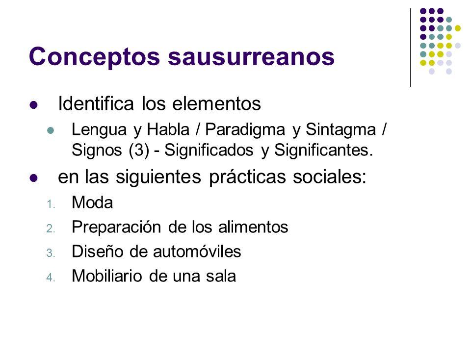 Conceptos sausurreanos Identifica los elementos Lengua y Habla / Paradigma y Sintagma / Signos (3) - Significados y Significantes. en las siguientes p