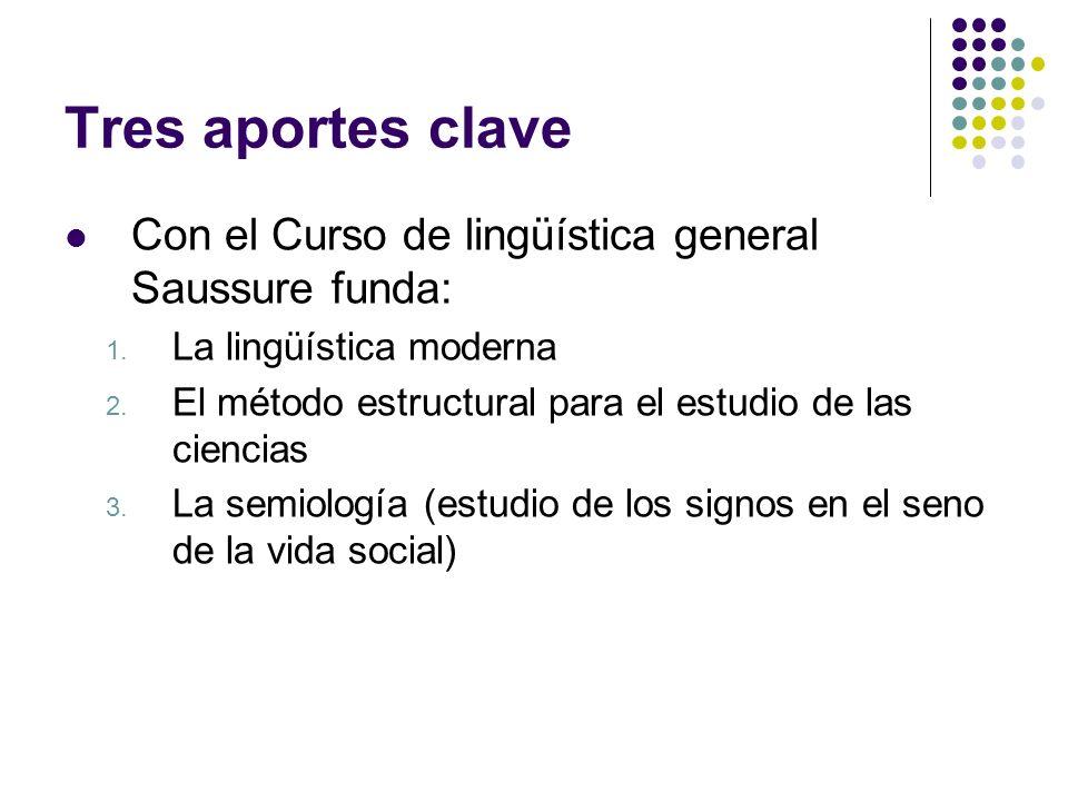 Tres aportes clave Con el Curso de lingüística general Saussure funda: 1. La lingüística moderna 2. El método estructural para el estudio de las cienc