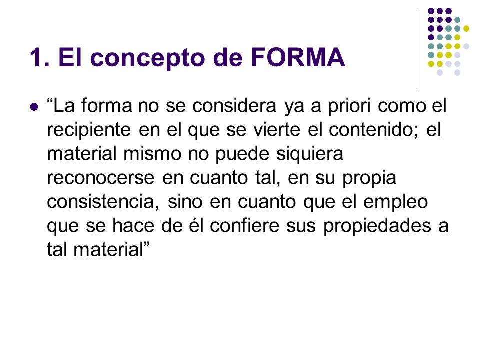 1. El concepto de FORMA La forma no se considera ya a priori como el recipiente en el que se vierte el contenido; el material mismo no puede siquiera
