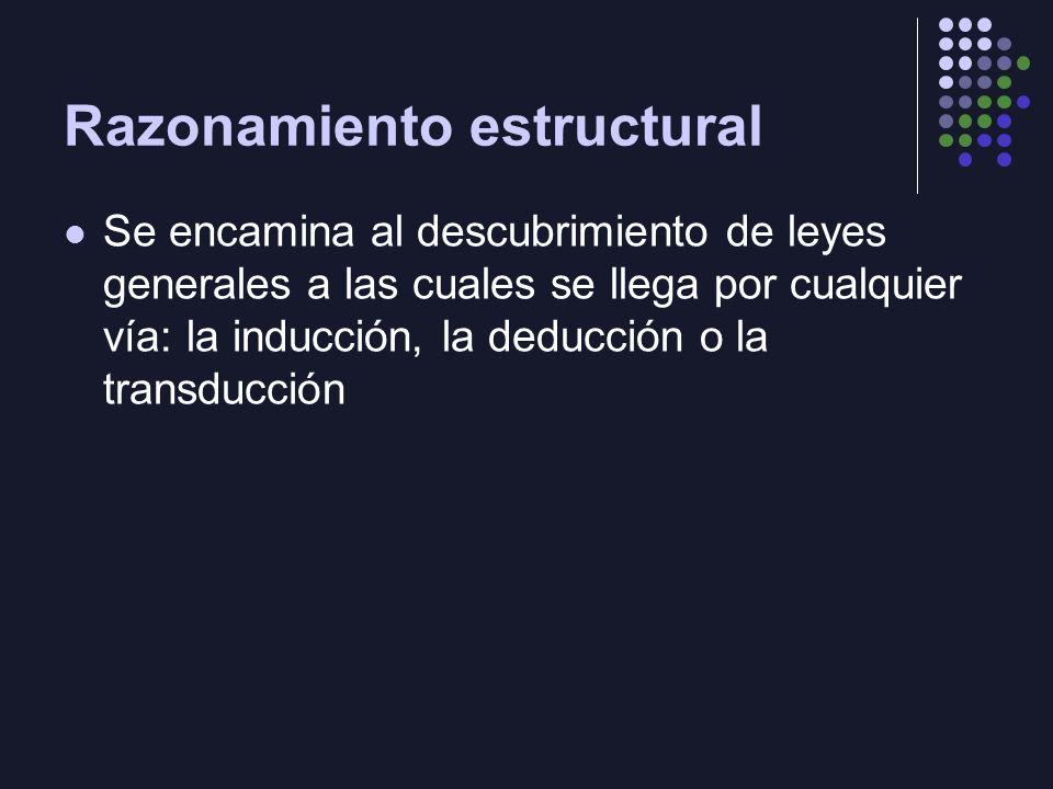 Razonamiento estructural Se encamina al descubrimiento de leyes generales a las cuales se llega por cualquier vía: la inducción, la deducción o la transducción