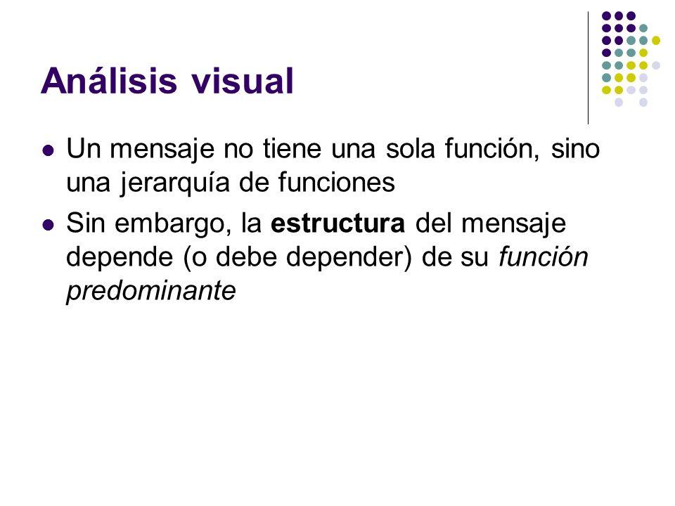 Análisis visual Un mensaje no tiene una sola función, sino una jerarquía de funciones Sin embargo, la estructura del mensaje depende (o debe depender)
