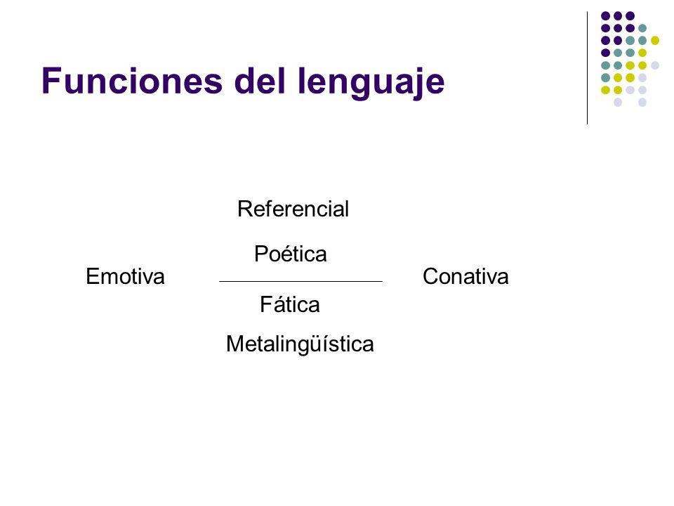 Funciones del lenguaje EmotivaConativa Metalingüística Poética Referencial Fática