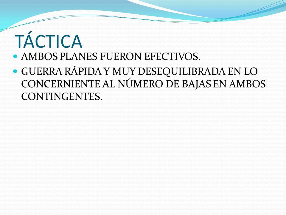 ESTRATEGIA INSTANT THUNDER: -RADARES. -SUMINISTRO ELÉCTRICO DE BAGDAD GANCHO DE IZQUIERDA.