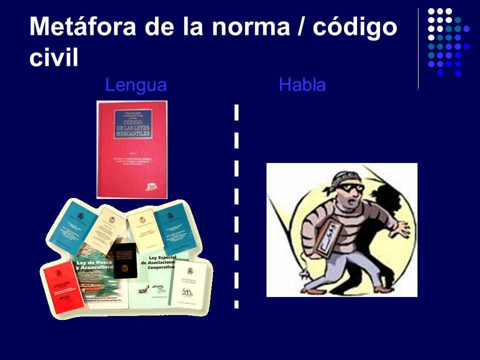 Metáfora de la norma / código civil LenguaHabla