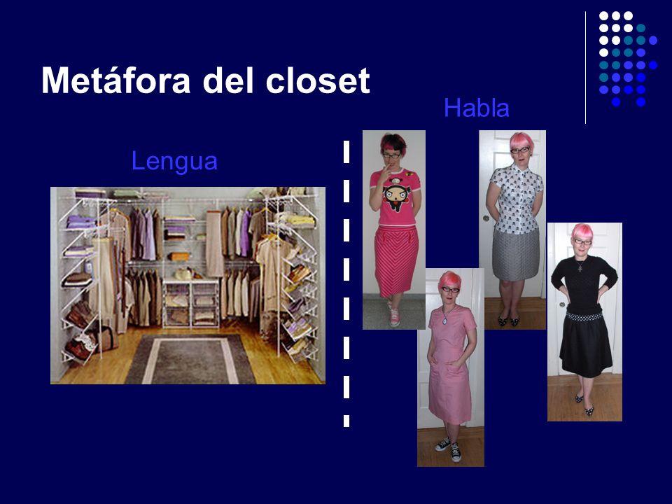 Metáfora del closet Lengua Habla