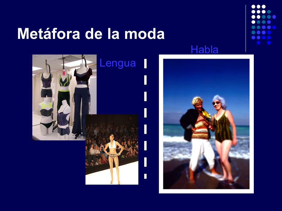 Metáfora de la moda Lengua Habla