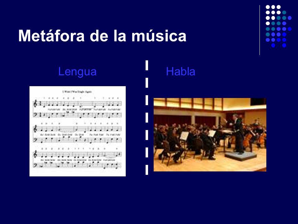 Metáfora de la música LenguaHabla