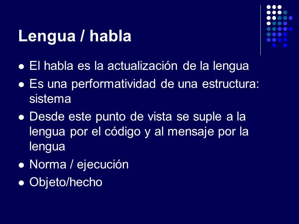 Lengua / habla El habla es la actualización de la lengua Es una performatividad de una estructura: sistema Desde este punto de vista se suple a la len
