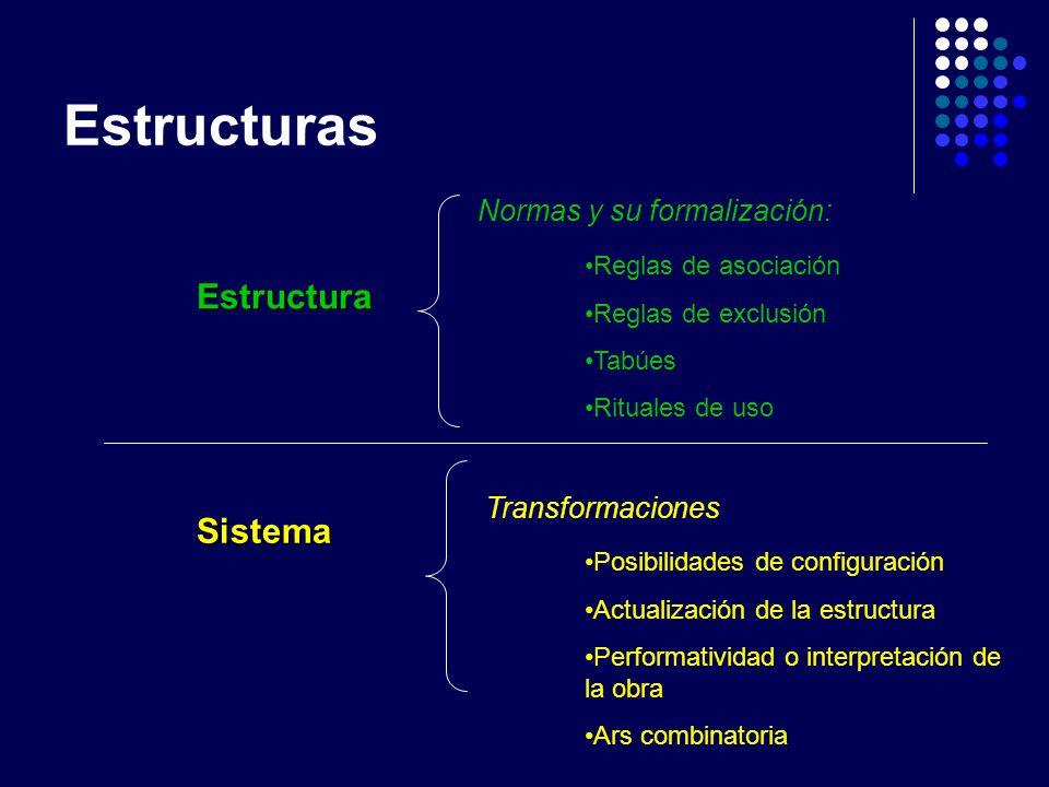 Estructuras Estructura Sistema Normas y su formalización: Transformaciones Reglas de asociación Reglas de exclusión Tabúes Rituales de uso Posibilidad