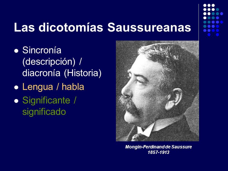 Las dicotomías Saussureanas Sincronía (descripción) / diacronía (Historia) Lengua / habla Significante / significado Mongin-Ferdinand de Saussure 1857