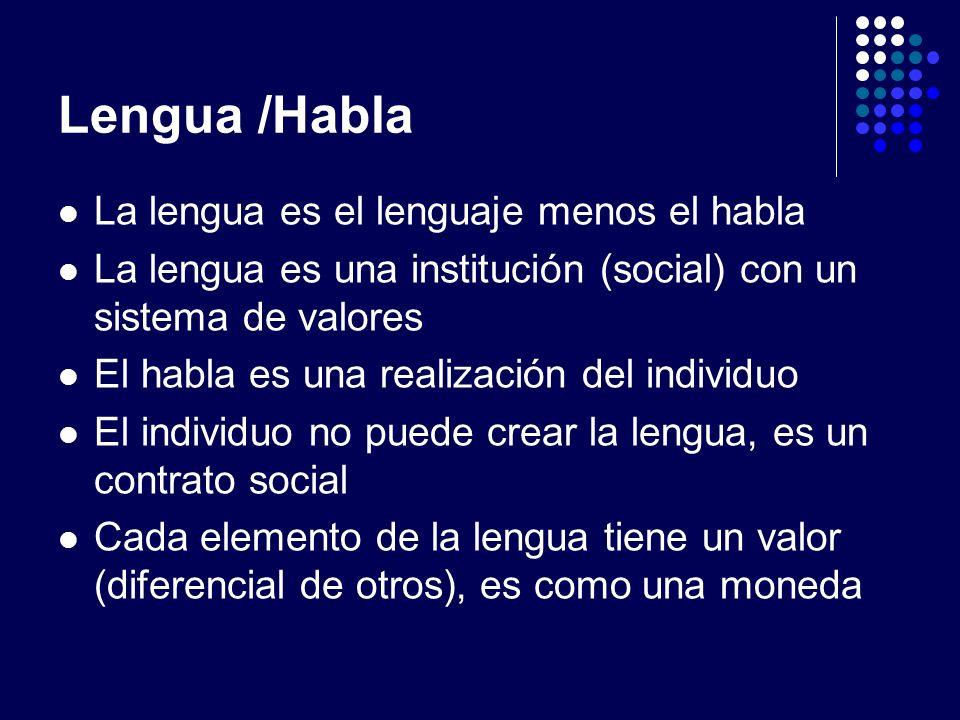 Lengua /Habla La lengua es el lenguaje menos el habla La lengua es una institución (social) con un sistema de valores El habla es una realización del
