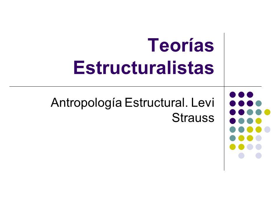 Teorías Estructuralistas Antropología Estructural. Levi Strauss