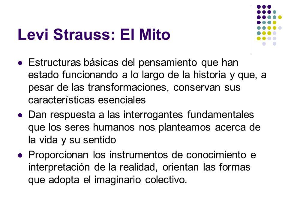 Levi Strauss: El Mito Estructuras básicas del pensamiento que han estado funcionando a lo largo de la historia y que, a pesar de las transformaciones,