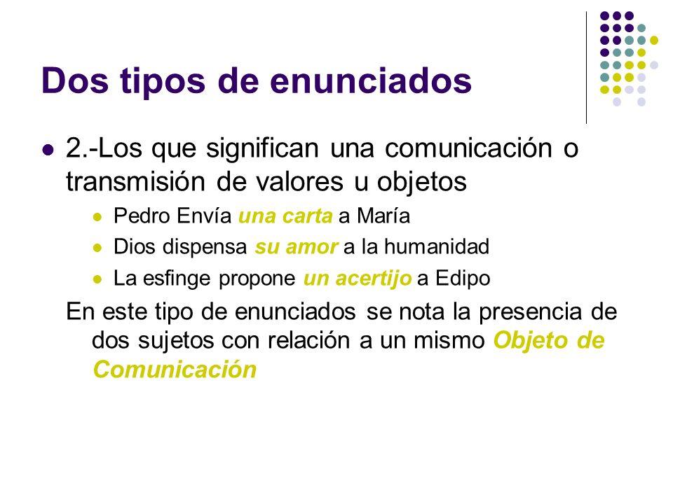 Dos tipos de enunciados 2.-Los que significan una comunicación o transmisión de valores u objetos Pedro Envía una carta a María Dios dispensa su amor
