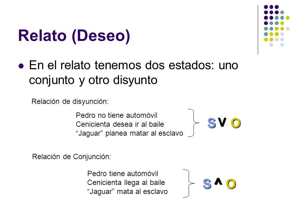Relato (Deseo) En el relato tenemos dos estados: uno conjunto y otro disyunto Pedro no tiene automóvil Cenicienta desea ir al baile Jaguar planea mata