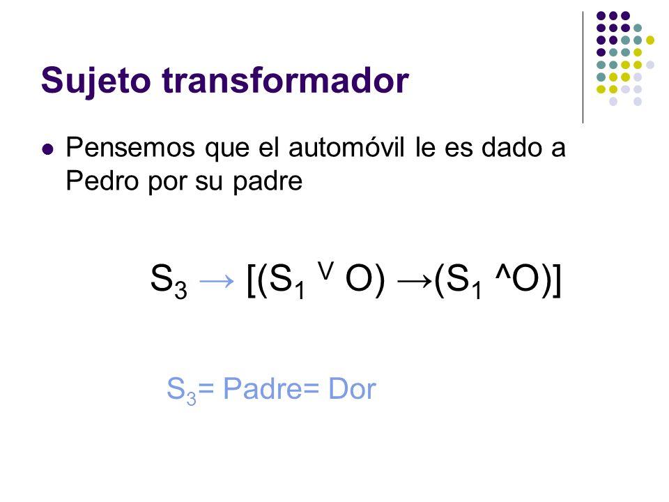 Sujeto transformador Pensemos que el automóvil le es dado a Pedro por su padre S 3 [(S 1 V O) (S 1 ^O)] S 3 = Padre= Dor