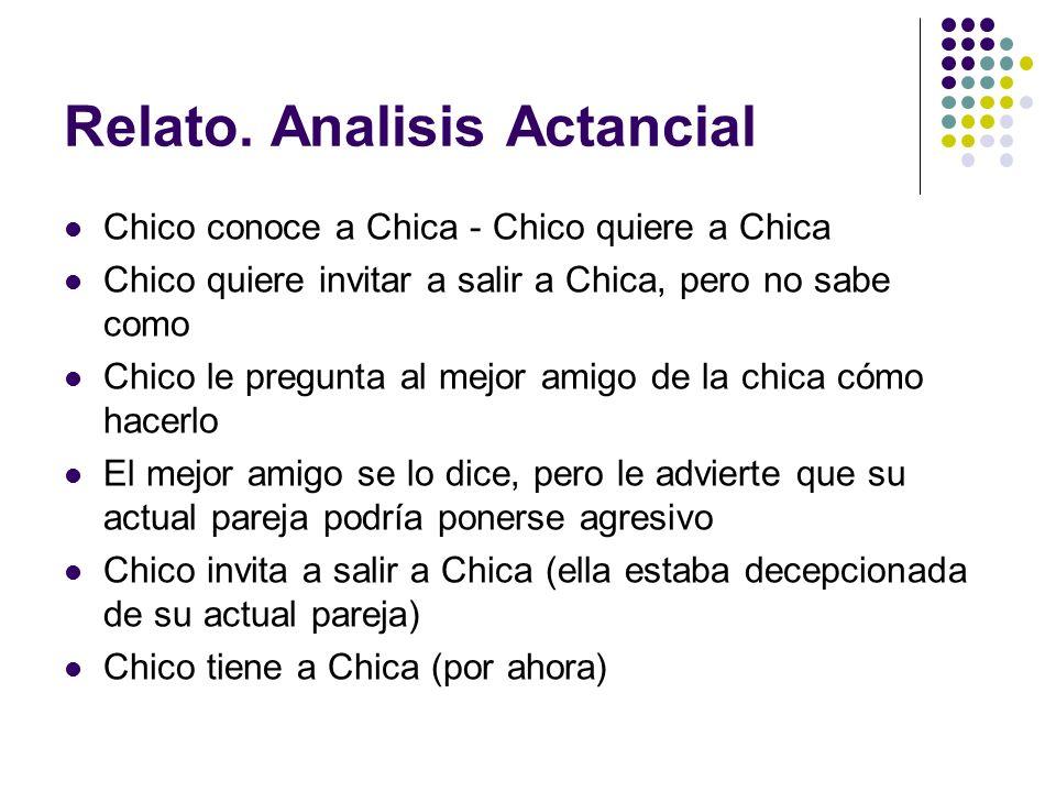 Relato. Analisis Actancial Chico conoce a Chica - Chico quiere a Chica Chico quiere invitar a salir a Chica, pero no sabe como Chico le pregunta al me