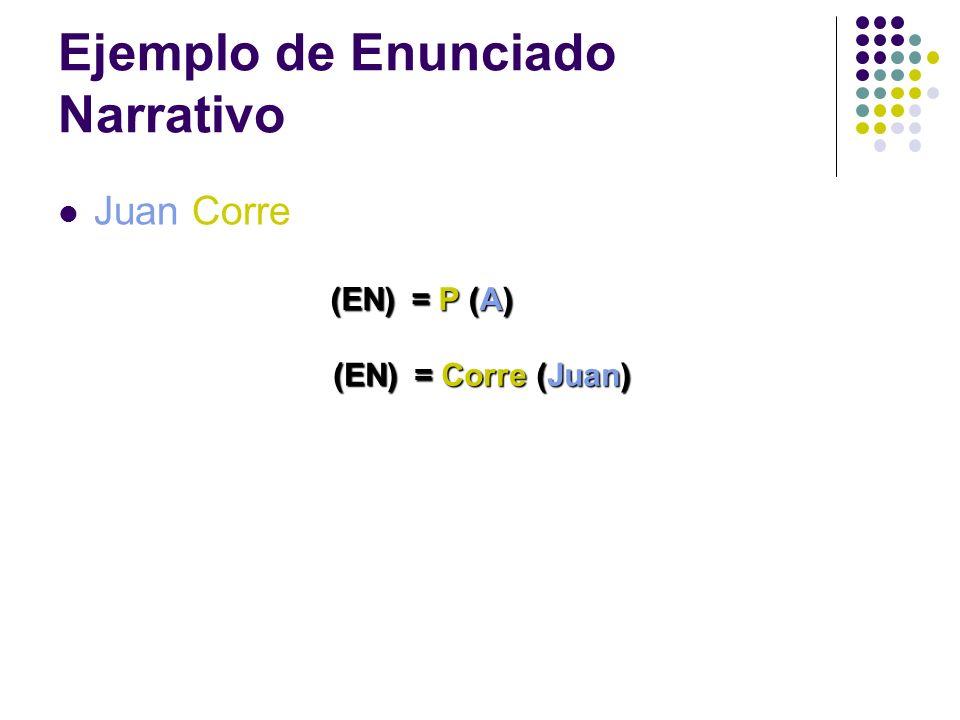 Ejemplo de Enunciado Narrativo Juan Corre (EN) = P (A) (EN) = Corre (Juan)
