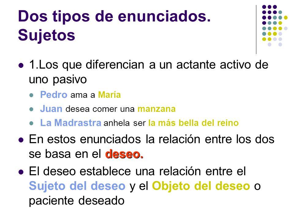 Modelo actancial de Greimas Greimas ha elaborado un modelo con seis términos que resume con sencillez las relaciones actanciales (3 Ejes, 6 actantes) S O Dor Drio AO Querer Saber Poder