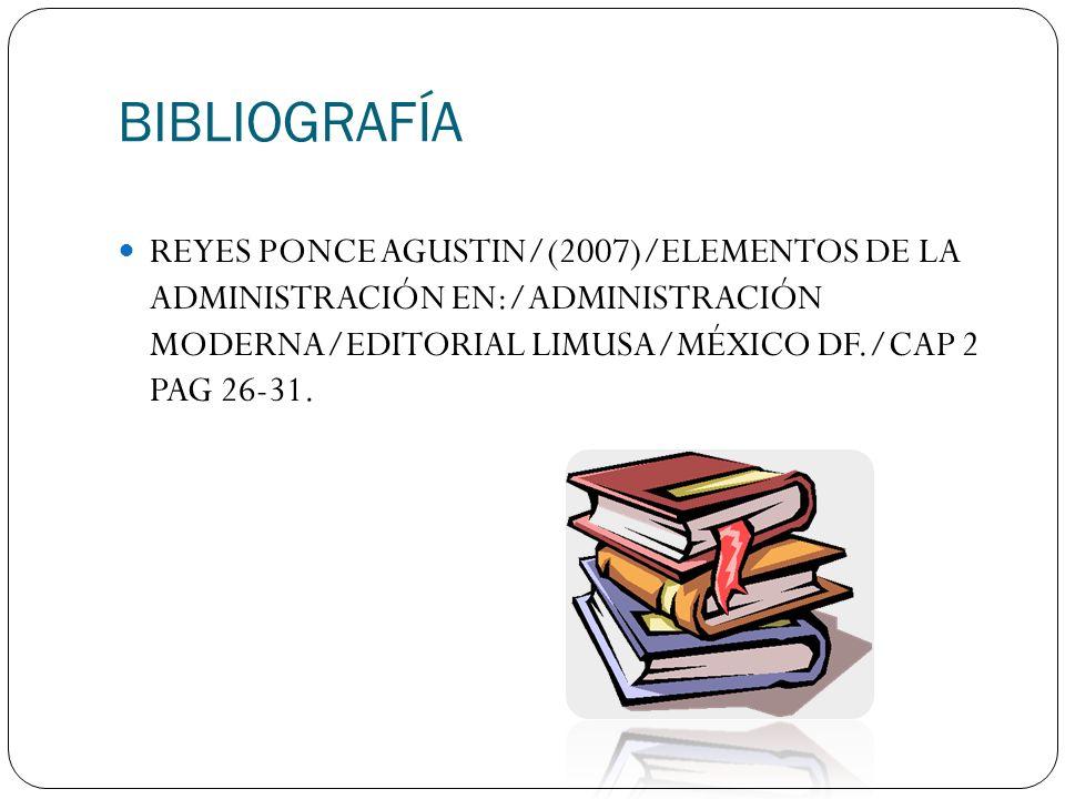 BIBLIOGRAFÍA REYES PONCE AGUSTIN/(2007)/ELEMENTOS DE LA ADMINISTRACIÓN EN:/ADMINISTRACIÓN MODERNA/EDITORIAL LIMUSA/MÉXICO DF./CAP 2 PAG 26-31.