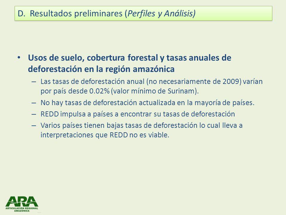 Usos de suelo, cobertura forestal y tasas anuales de deforestación en la región amazónica – Las tasas de deforestación anual (no necesariamente de 200