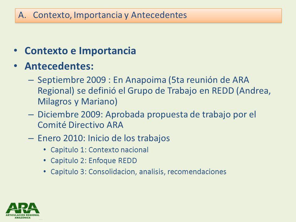 Contexto e Importancia Antecedentes: – Septiembre 2009 : En Anapoima (5ta reunión de ARA Regional) se definió el Grupo de Trabajo en REDD (Andrea, Mil