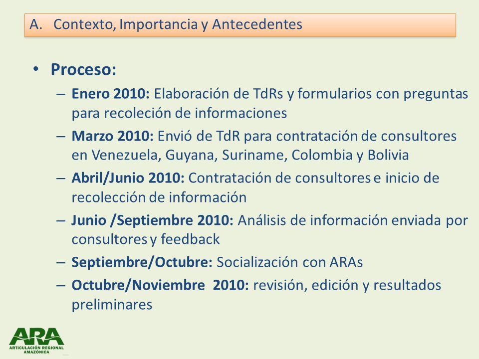 Proceso: – Enero 2010: Elaboración de TdRs y formularios con preguntas para recoleción de informaciones – Marzo 2010: Envió de TdR para contratación d