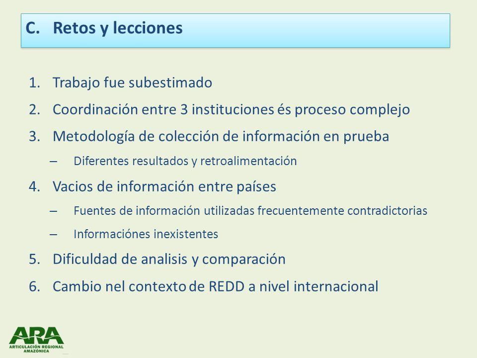 1.Trabajo fue subestimado 2.Coordinación entre 3 instituciones és proceso complejo 3.Metodología de colección de información en prueba – Diferentes re