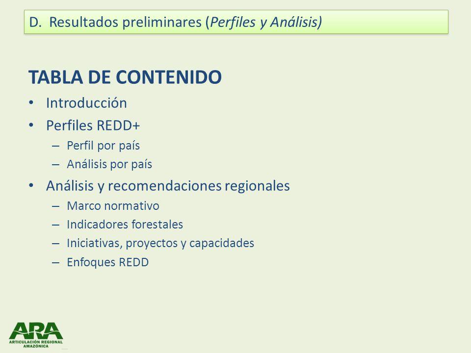 TABLA DE CONTENIDO Introducción Perfiles REDD+ – Perfil por país – Análisis por país Análisis y recomendaciones regionales – Marco normativo – Indicad