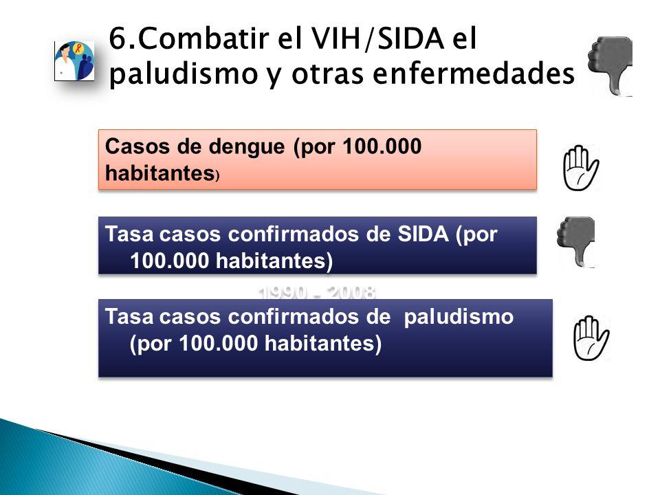 6.Combatir el VIH/SIDA el paludismo y otras enfermedades Casos de dengue (por 100.000 habitantes ) Tasa casos confirmados de SIDA (por 100.000 habitantes) 1990 - 2008 Tasa casos confirmados de SIDA (por 100.000 habitantes) 1990 - 2008 Tasa casos confirmados de paludismo (por 100.000 habitantes)