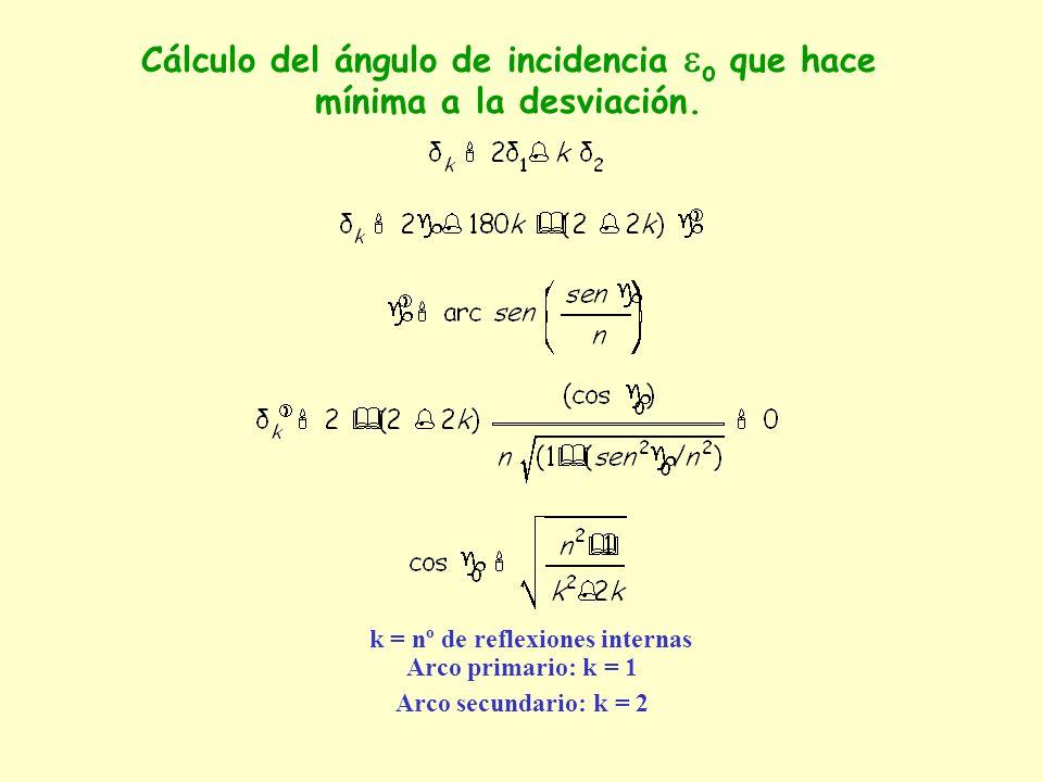 Cálculo del ángulo de incidencia o que hace mínima a la desviación. k = nº de reflexiones internas Arco primario: k = 1 Arco secundario: k = 2