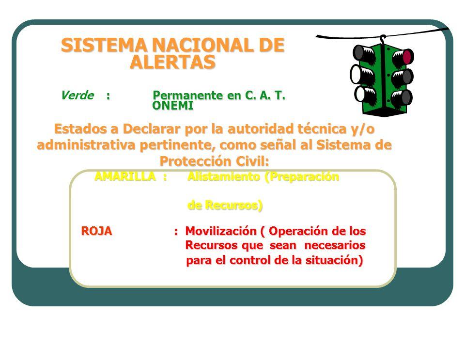 SISTEMA NACIONAL DE ALERTAS :Permanente en C. A. T. ONEMI SISTEMA NACIONAL DE ALERTAS Verde:Permanente en C. A. T. ONEMI Estados a Declarar por la aut