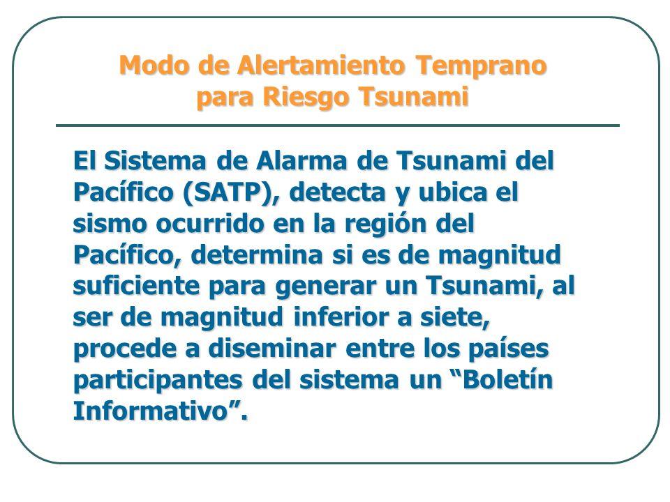 Modo de Alertamiento Temprano para Riesgo Tsunami El Sistema de Alarma de Tsunami del Pacífico (SATP), detecta y ubica el sismo ocurrido en la región
