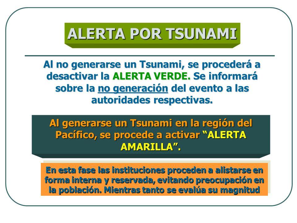 ALERTA POR TSUNAMI Al no generarse un Tsunami, se procederá a desactivar la ALERTA VERDE. Se informará sobre la no generación del evento a las autorid