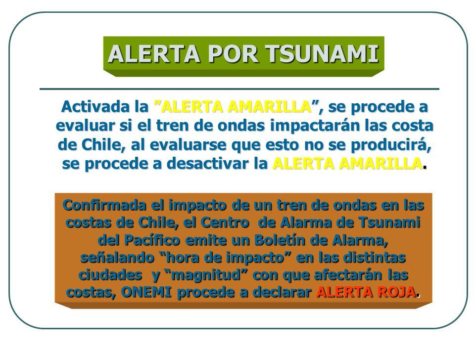 ALERTA POR TSUNAMI Activada la ALERTA AMARILLA, se procede a evaluar si el tren de ondas impactarán las costa de Chile, al evaluarse que esto no se pr