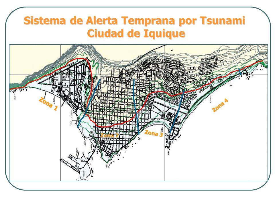 Sistema de Alerta Temprana por Tsunami Ciudad de Iquique Zona 1 Zona 2 Zona 3 Zona 4