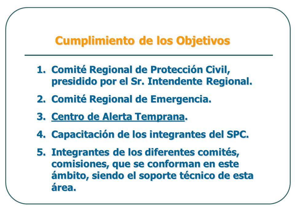1.Comité Regional de Protección Civil, presidido por el Sr. Intendente Regional. 2.Comité Regional de Emergencia. 3.Centro de Alerta Temprana. 4.Capac