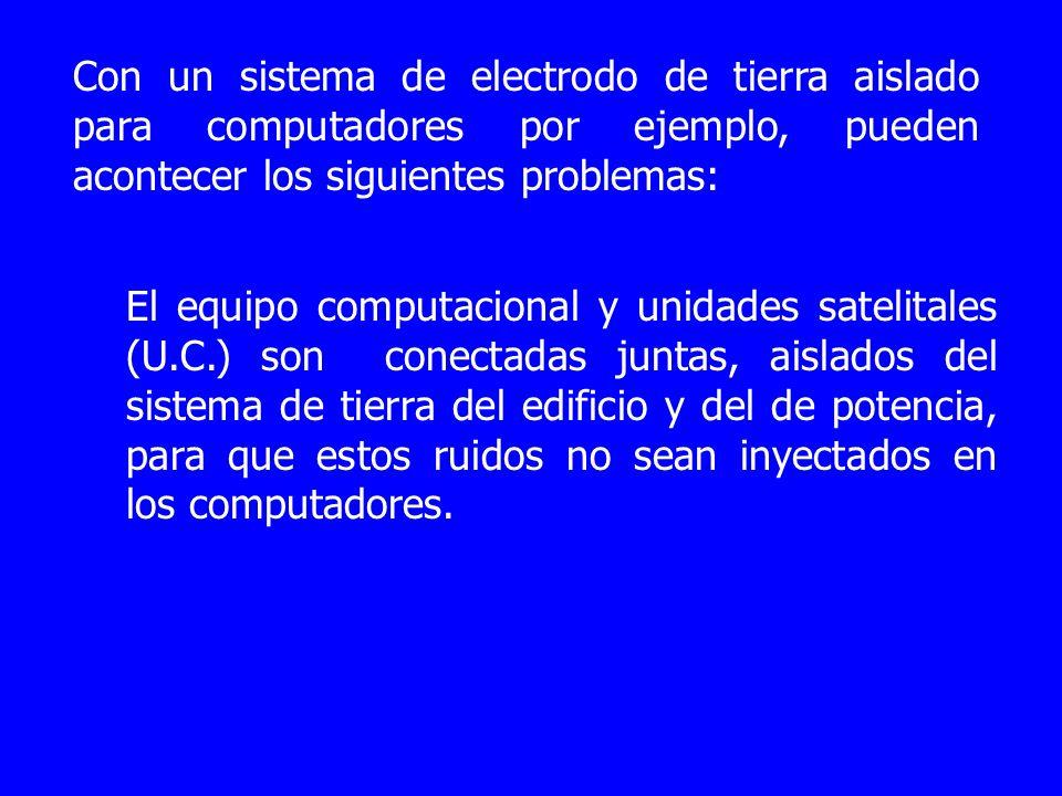 Con un sistema de electrodo de tierra aislado para computadores por ejemplo, pueden acontecer los siguientes problemas: El equipo computacional y unid