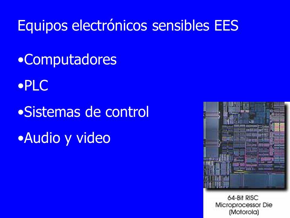 Equipos electrónicos sensibles EES Computadores PLC Sistemas de control Audio y video
