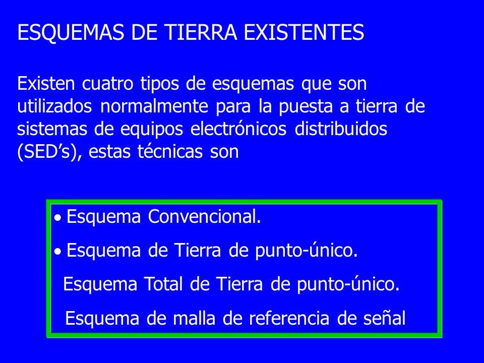 ESQUEMAS DE TIERRA EXISTENTES Existen cuatro tipos de esquemas que son utilizados normalmente para la puesta a tierra de sistemas de equipos electróni