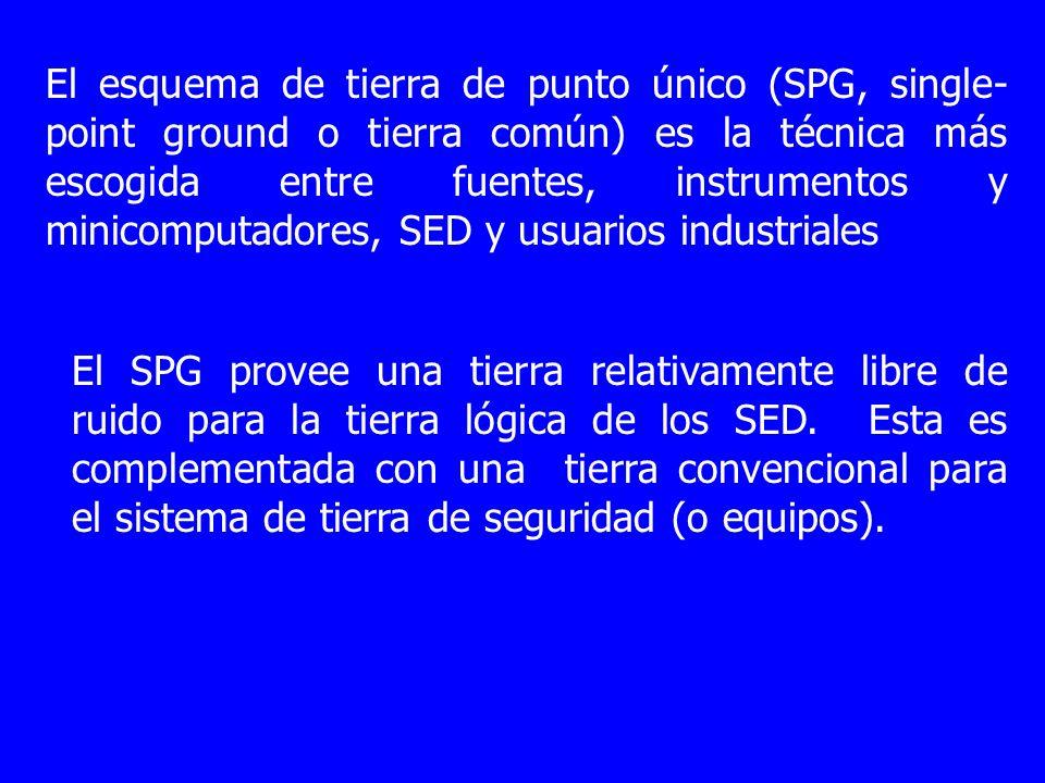 El esquema de tierra de punto único (SPG, single- point ground o tierra común) es la técnica más escogida entre fuentes, instrumentos y minicomputador
