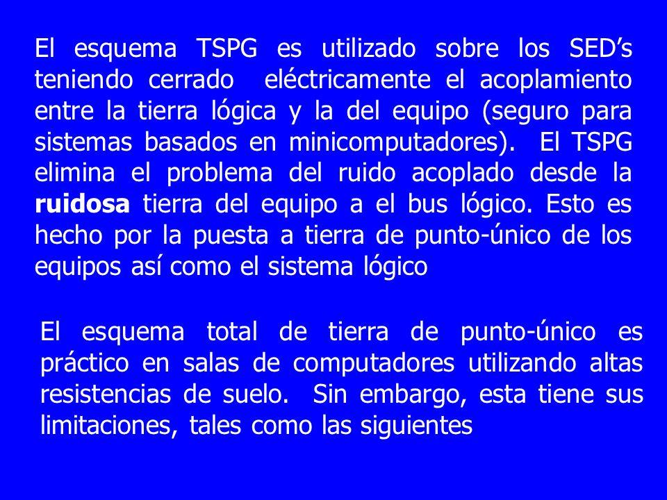 El esquema TSPG es utilizado sobre los SEDs teniendo cerrado eléctricamente el acoplamiento entre la tierra lógica y la del equipo (seguro para sistem